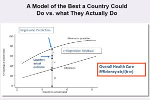 1. estimasi efisiensi negara