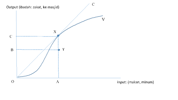 figure 1 input output